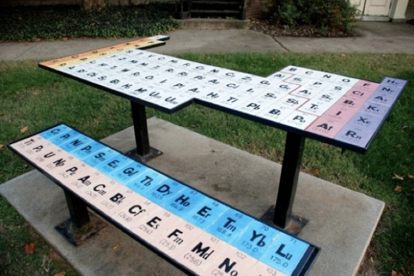 periodic table table
